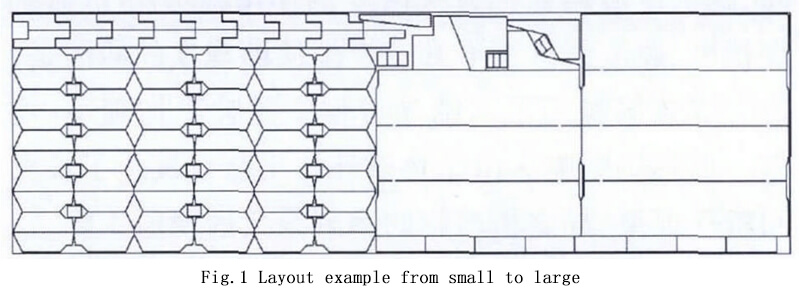 Layout example from small to large