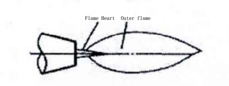 Oxidizing flame